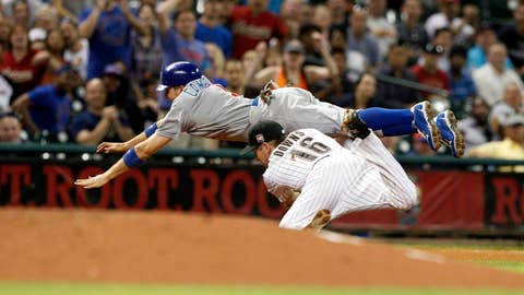 Airborne in the NL Central