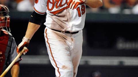 AL 1B: Chris Davis, Orioles