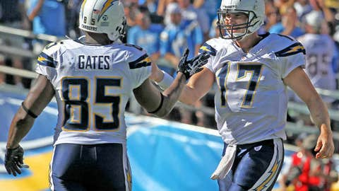 Philip Rivers-Antonio Gates