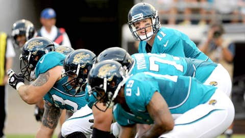 Jacksonville: How much progress has QB Blaine Gabbert truly made?
