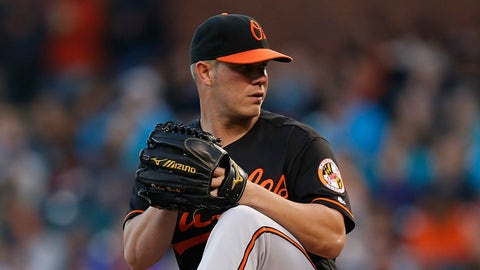Orioles: The top-heavy rotation