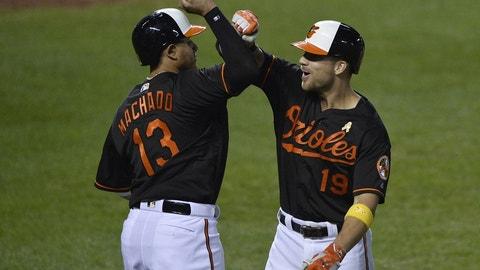 Quick Hits: Orioles/Tigers