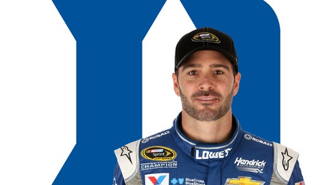 JIMMIE JOHNSON/DUKE