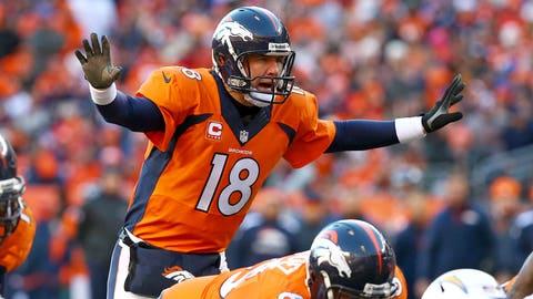 Total Team Points - Denver Broncos