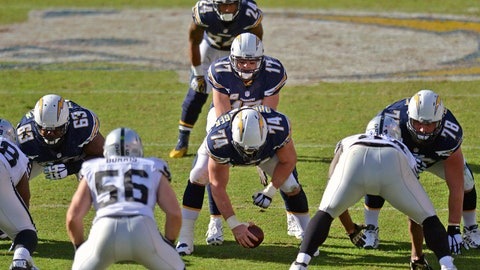 Rich Ohrnberger, C, Chargers