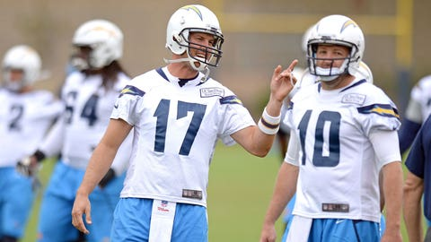 20. San Diego Chargers