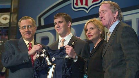 2004: Goodbye, Eli ... hello, Philip