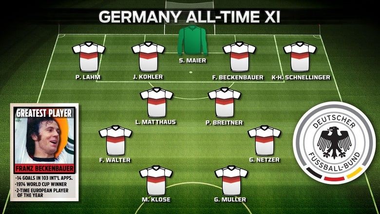 Image result for Best Germany XI of all-time