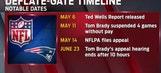 Tom Brady is very upset as Deflategate rolls on – Mike Garafolo has more