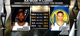 Spurs Live: Kawhi Leonard for MVP