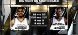 Spurs Live: It's always nice to Beat the Heat