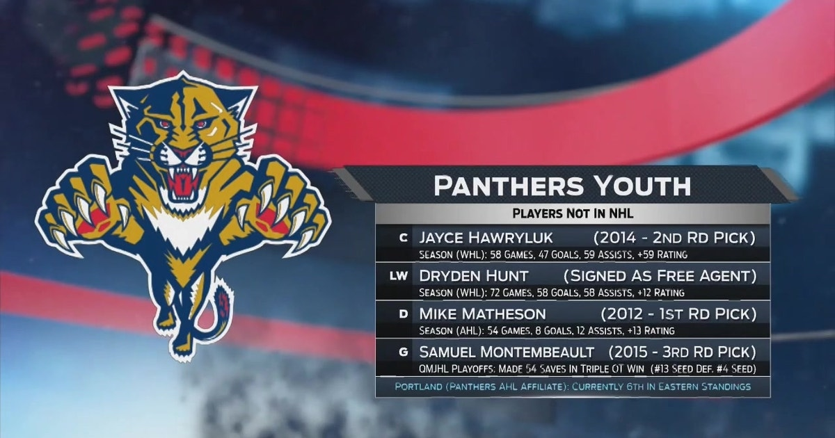 Panthers prospects making noise of their own