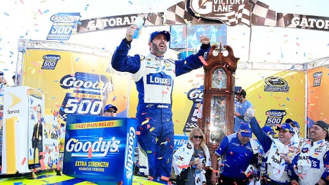 Jimmie Johnson, 4044 points