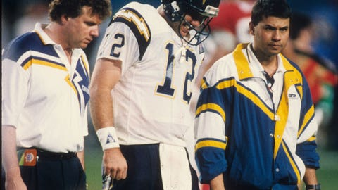 1994 San Diego Chargers
