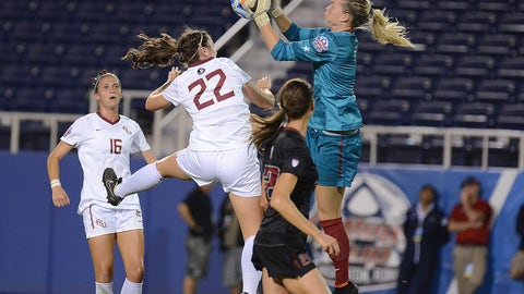 Jane Campbell, goalkeeper (Stanford)