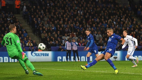 Leicester look destined to make the knockout round