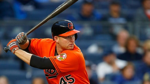 Mark Trumbo, DH/OF/1B