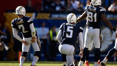 San Diego Chargers: Inventing terrible losses