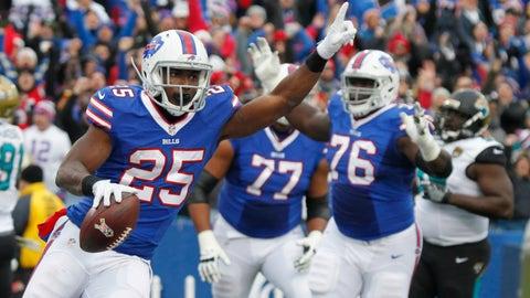 EASIEST: Buffalo Bills