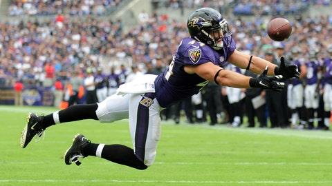 Fullback: Kyle Juszczyk, Ravens