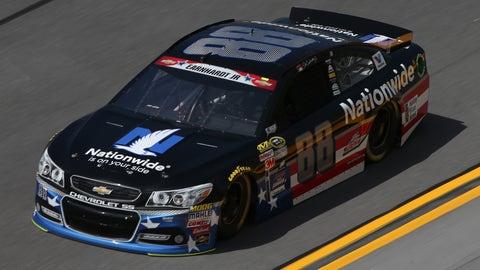 Daytona, 2015