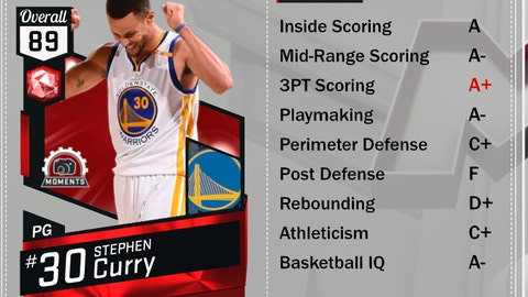 Ruby Stephen Curry