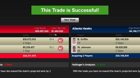 Los Angeles Clippers leverage Griffin into depth