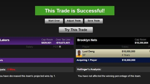 Los Angeles Lakers get out from under the Deng deal