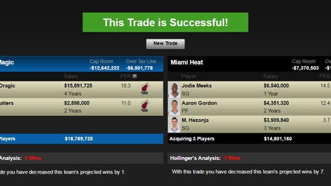 Orlando Magic trade youth for wins