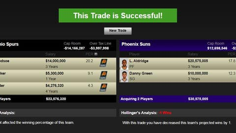 San Antonio Spurs turn Aldridge into Tony Parker's replacement