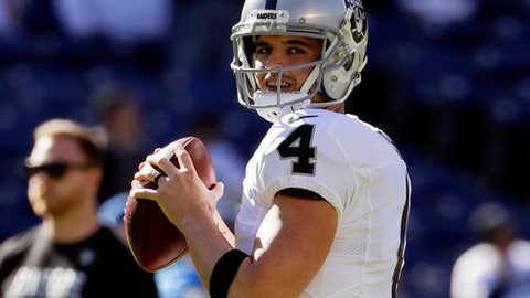 Oakland Raiders quarterback Derek Carr warms up before an NFL football game against the San Diego Chargers Sunday, Dec. 18, 2016, in San Diego. (AP Photo/Alex Gallardo)