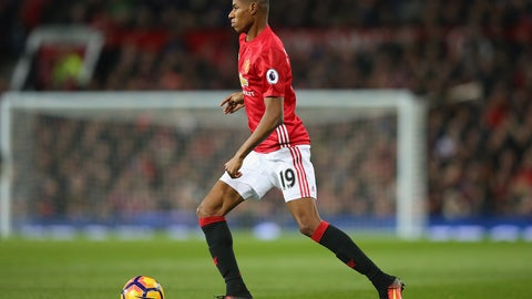 The choice: Marcus Rashford