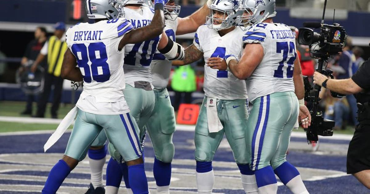978a0c758d7 Dallas Cowboys  Eight Things We Know About America s Team