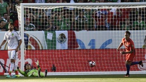 Goalkeeper: Guillermo Ochoa