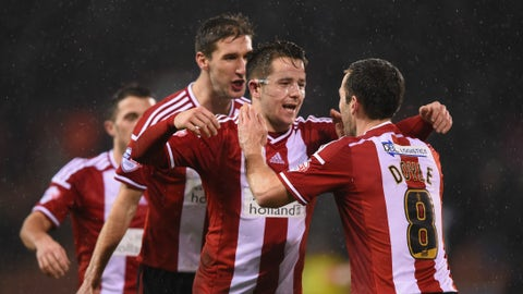Sheffield United, 2014