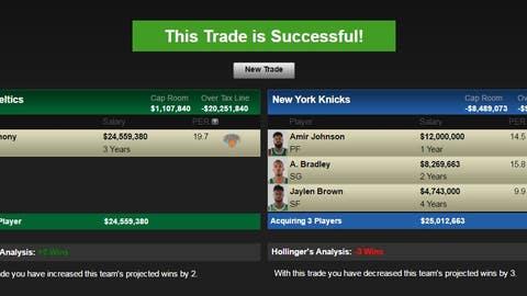 Boston Celtics: Carmelo Anthony for Amir Johnson, Avery Bradley, Jaylen Brown and Boston's 2019 first-round pick