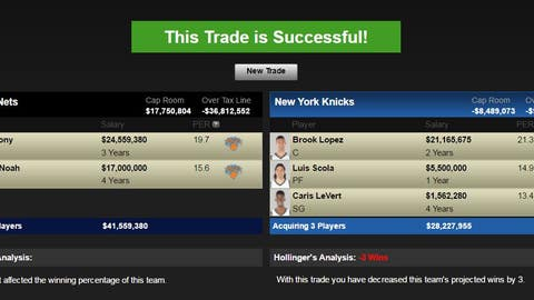 Brooklyn Nets: Carmelo Anthony and Joakim Noah for Brook Lopez, Luis Scola and Caris LeVert