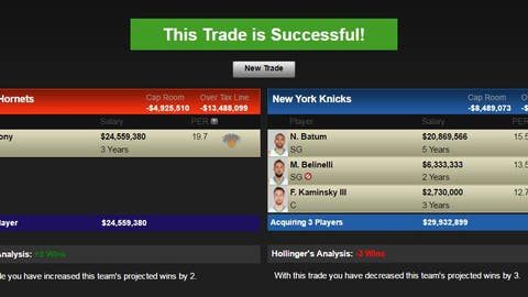 Charlotte Hornets: Carmelo Anthony for Nicolas Batum, Marco Belinelli, Frank Kaminsky and Charlotte's 2017 first-round pick
