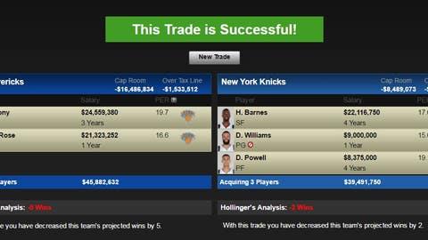 Dallas Mavericks: Carmelo Anthony and Derrick Rose for Harrison Barnes, Deron WIlliams and Dwight Powell