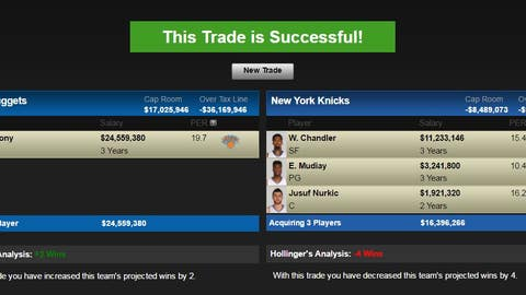 Denver Nuggets: Carmelo Anthony for Wilson Chandler, Emmanuel Mudiay, Jusuf Nurkic, and Memphis' 2017 first-round pick