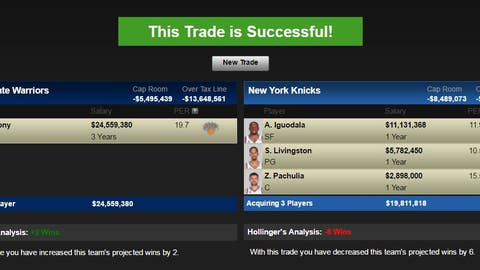 Golden State Warriors: Carmelo Anthony for Andre Iguodala, Shaun Livingston, Zaza Pachulia and Golden State's 2019 first-round pick
