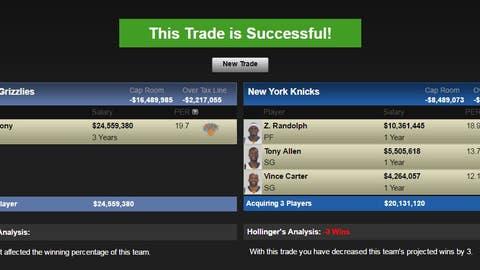 Memphis Grizzlies: Carmelo Anthony for Zach Randolph, Tony Allen and Vince Carter