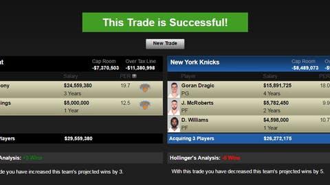 Miami Heat: Carmelo Anthony and Brandon Jennings for Goran Dragic, Josh McRoberts and Derrick Williams