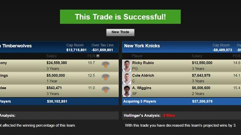 Minnesota Timberwolves: Carmelo Anthony, Brandon Jennings and Marshall Plumlee for Ricky Rubo, Cole Aldrich, Andrew Wiggins and Minnesota's 2020 first-round pick