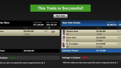 Philadelphia 76ers: Carmelo Anthony for Nerlens Noel, Dario Saric, Robert Covington and Philadelphia's 2017 first-round pick