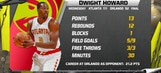 Magic done in by clutch Dwight Howard in loss to Hawks