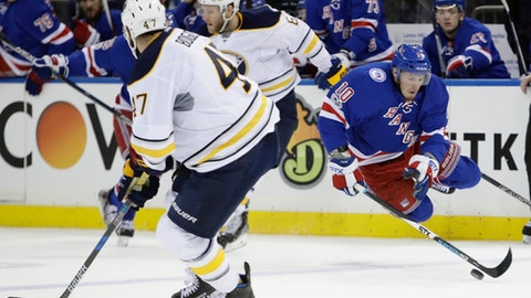 New York Rangers left wing J.T. Miller (10) trips over the stick of Buffalo Sabres' Cody Franson (6) as Zach Bogosian (47) watches during the second period of an NHL hockey game Tuesday, Jan. 3, 2017, in New York. (AP Photo/Frank Franklin II)