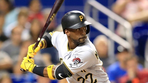 Andrew McCutchen – Pirates – OF