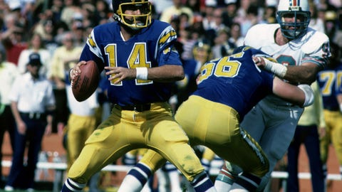 1982: Dan Fouts sets the record for passing yards per game
