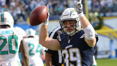 This doesn't help Danny Woodhead
